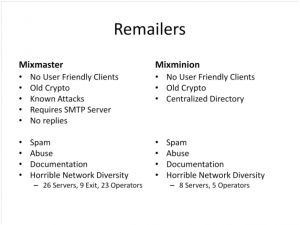 remailers-issues